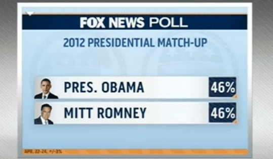National Poll Shows Obama, Romney Tied