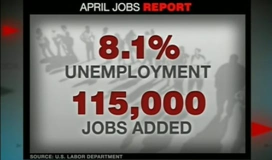 Report: 115,000 Jobs Added in April