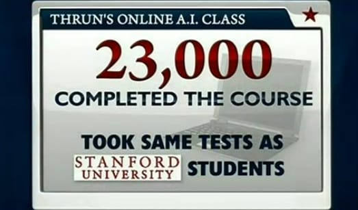 Education Free For All - Get A Stanford-Level Education For Free
