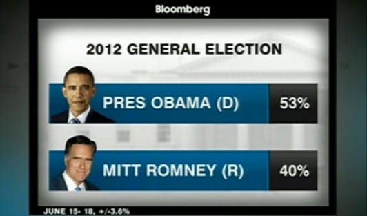 general election polling bloomberg