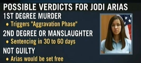 VERDICT IS IN to be read 4:30 EST &#8211; Jodi Arias Trial &#8211; JURY WATCH &#8211; We Await the Guilty Verdict!  These are the possible verdicts.