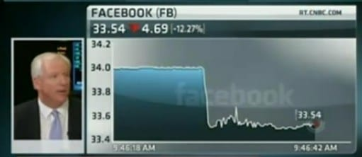 Facebook SELL SELL – Shares Keep Falling – 13%….. It's a SWINDLE!