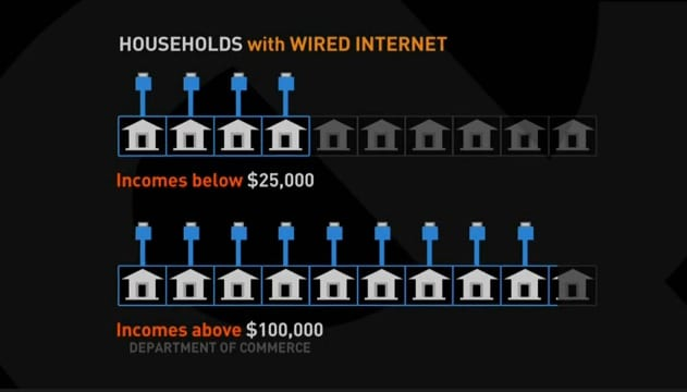 Susan Crawford On Why U.S. Internet Access Is Slow Costly And Unfair VIDEO