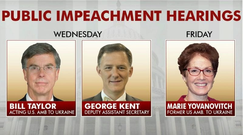 impeachment hearings witnesses