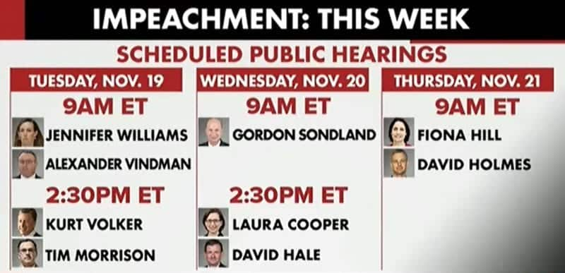 impeachment hearings witnesses day 3