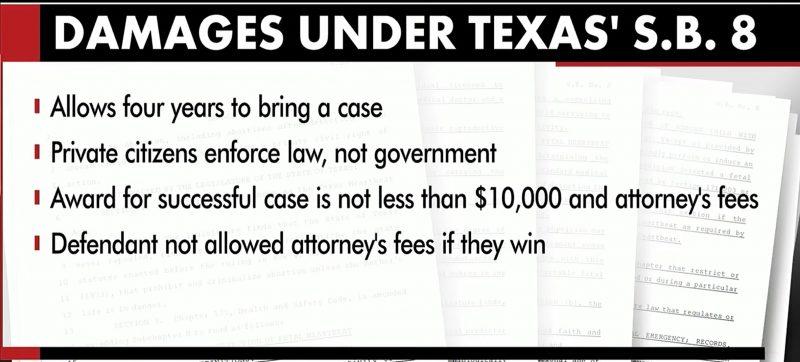 abortion ban texas
